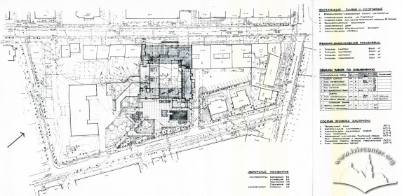 Architectural master plan