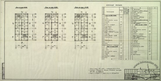Publishing House, floor plan, 10th, 11th, 12th floors (Lviv Prombudproekt, archives)