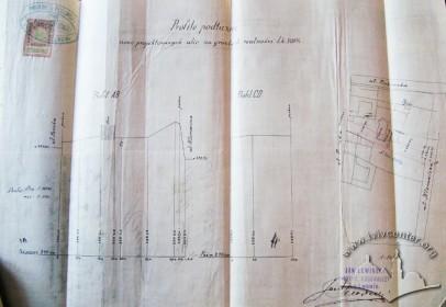 Розріз рельєфу і ситуаційна схема прокладення вул. Богомольця з 1903 р. Позначена стара забудова, включно з віллою