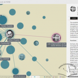 Literary Lviv аnd Digital Mapping